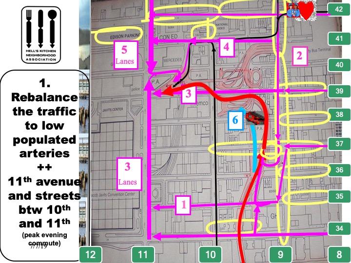 CHEKPEDS | Less Traffic Better Streets
